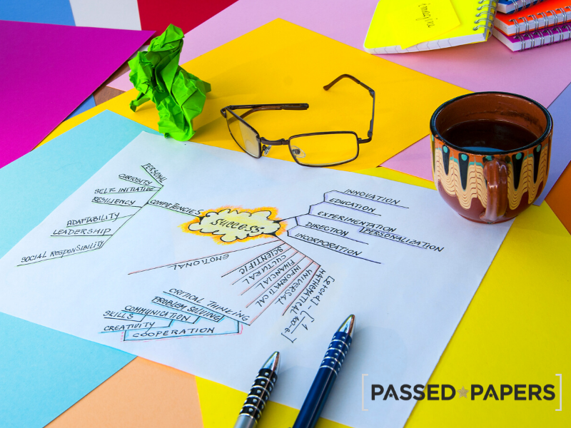 Mindmap and colourful papers for test revision tips.