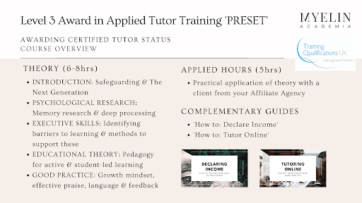 Level 3 tutor training